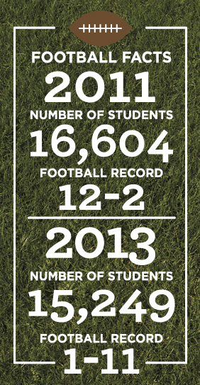 football infographic