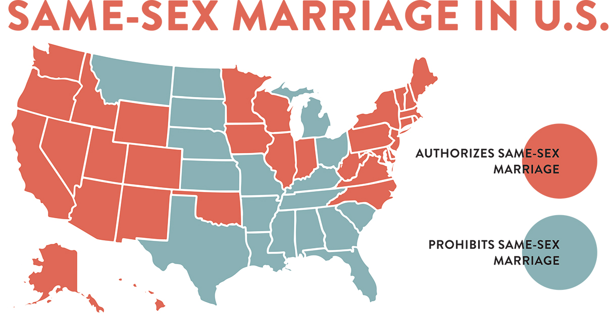 gay and lesbian marriages should be legal in the united states United states, all married couples in california – including same-sex  those  who do wish to marry must go through the formal legal steps.