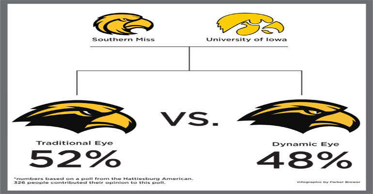USM to adopt new eagle head design
